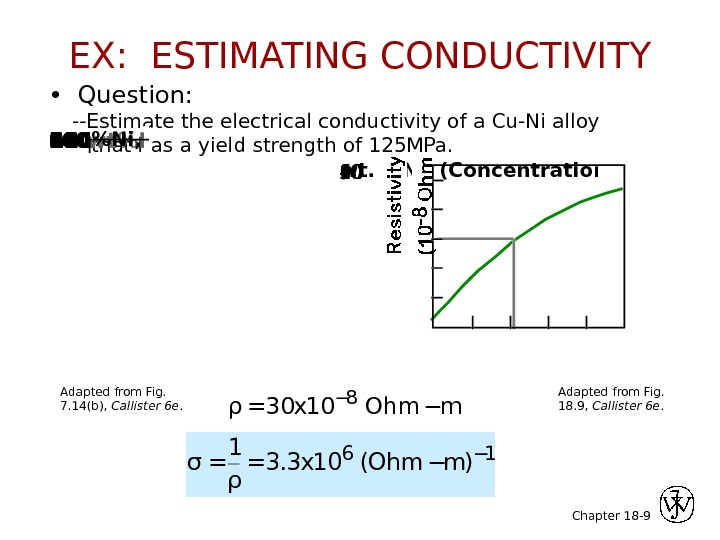 Chapter 18 - 9 •  Question: --Estimate the electrical conductivity of a Cu-Ni alloy