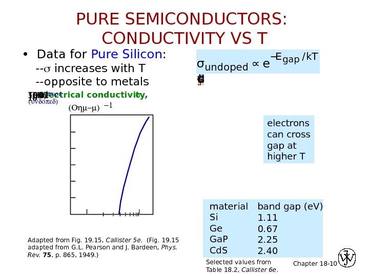 Chapter 18 - 10 •  Data for Pure Silicon :  --  increases