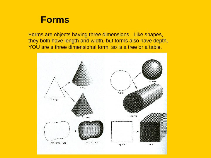 Forms are objects having three dimensions.  Like shapes,  they both have length