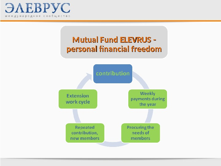 Mutual Fund ELEVRUS - personal financial freedom