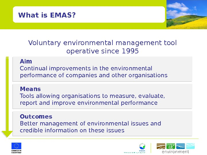 Voluntary environmental management tool operative since 1995 What is EMAS? Aim  Continual improvements in the