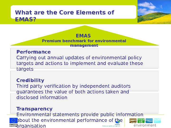 What are the Core Elements of EMAS? Performance Carrying out annual updates of environmental policy targets