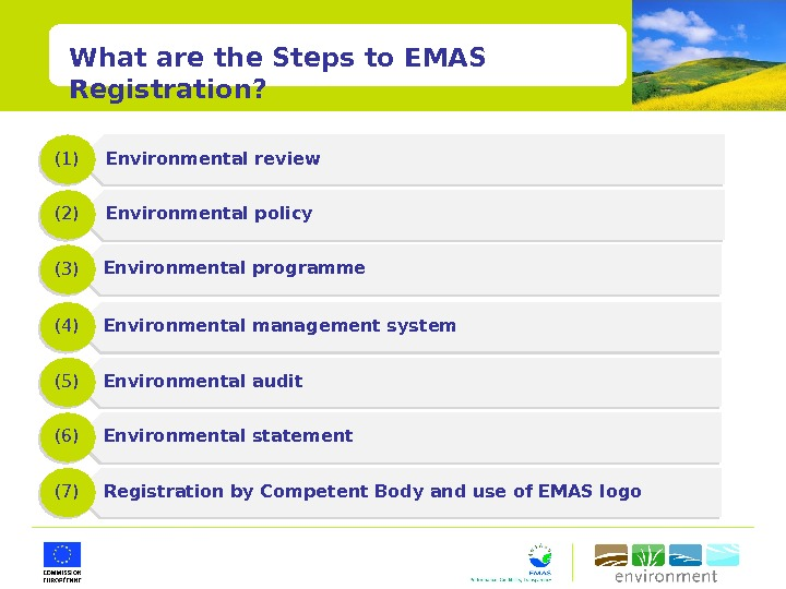 What are the Steps to EMAS Registration? Environmental review(1) Environmental policy Environmental management system Environmental audit