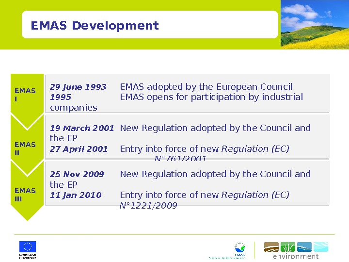 EMAS Development EMAS III 29 June 1993 EMAS adopted by the European Council 1995 EMAS opens