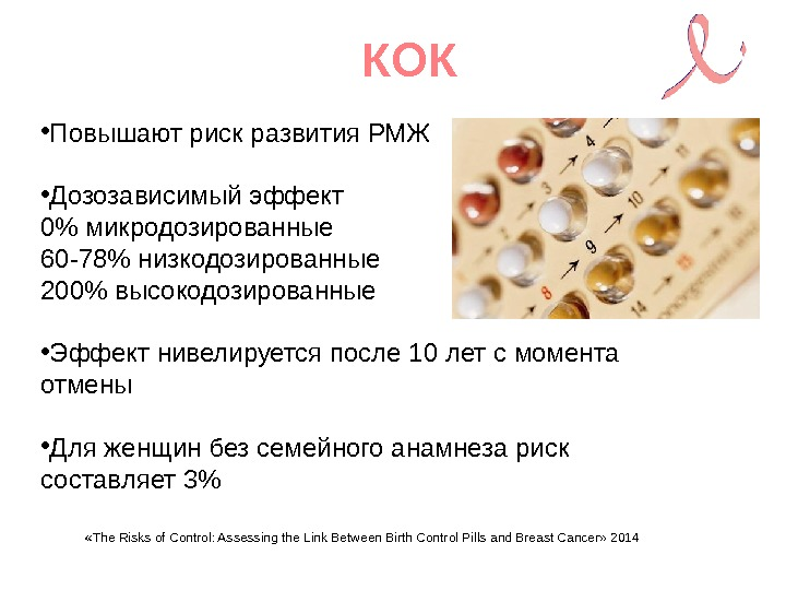 КОК «The Risks of Control: Assessing the Link Between Birth Control Pills and Breast