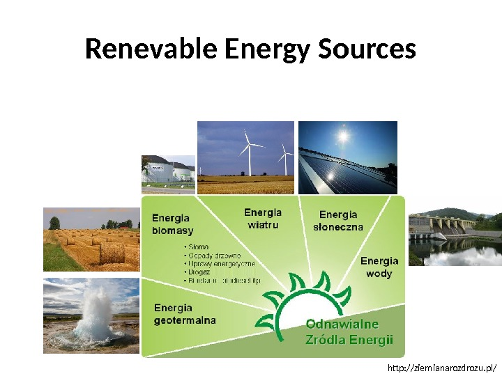 Renevable Energy Sources http: //ziemianarozdrozu. pl/