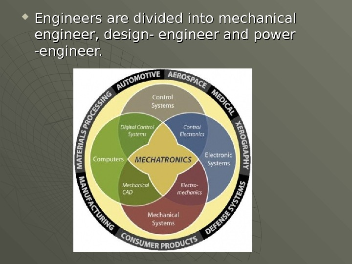 EE ngineers are divided into m m echanical ee ngineer,  dd esign --
