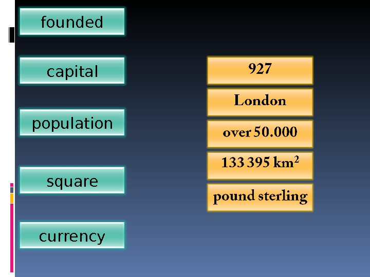 founded capital population square currency