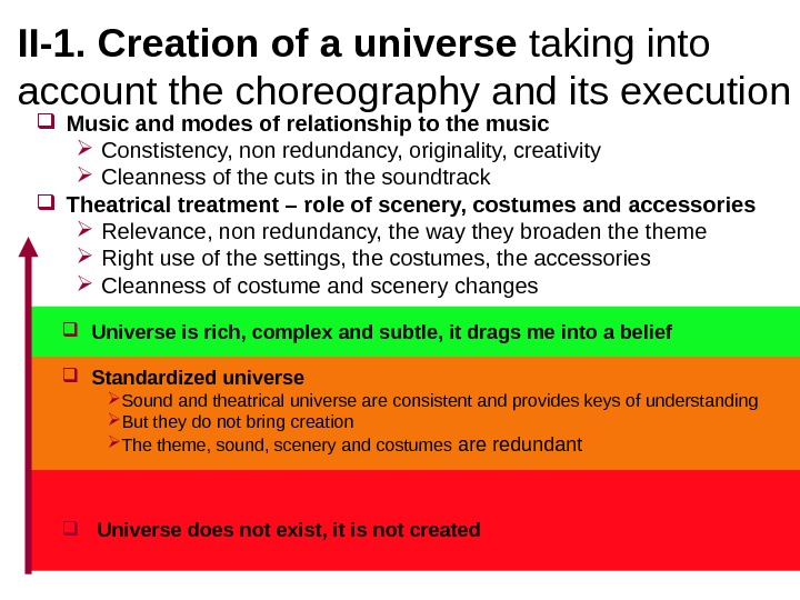 II-1.  Creation of a universe taking into account the choreography and its execution Music and