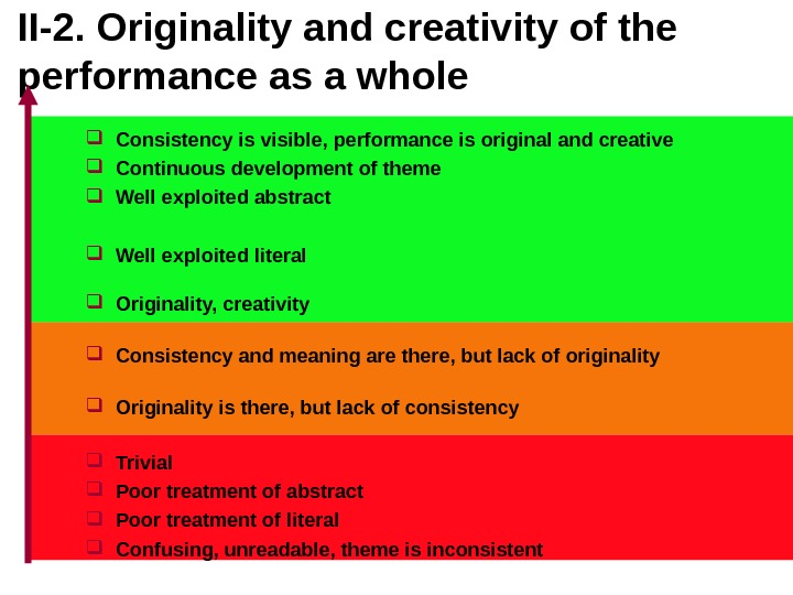 II-2.  Originality and creativity of the performance as a whole Consistency is visible, performance is