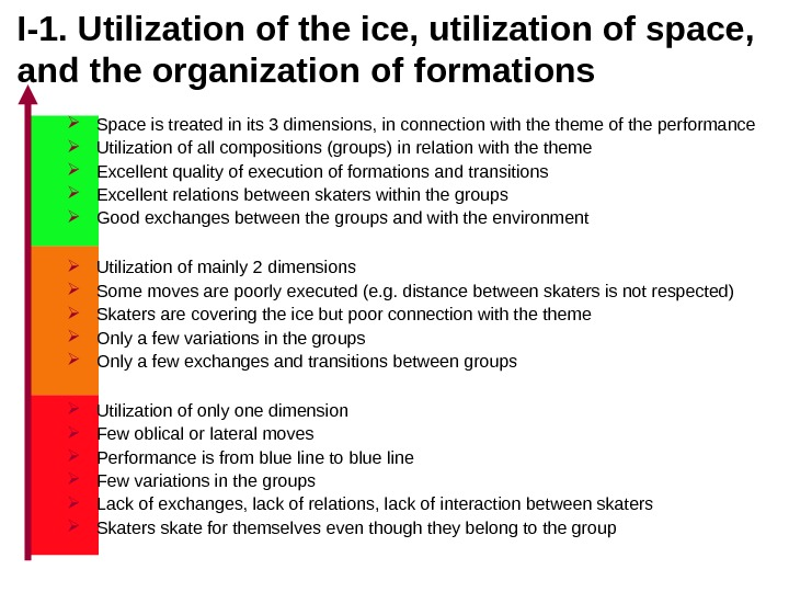 I-1.  Utilization of the ice, utilization of space,  and the organization of formations Space