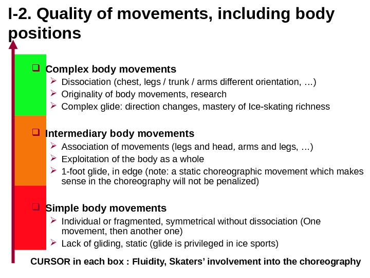 I-2.  Quality of movements, including body positions Complex body movements Dissociation (chest, legs / trunk