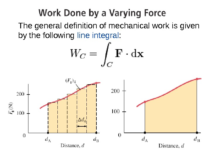 The general definition of mechanical work is given by the following line integral :