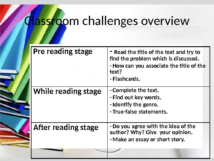 Classroom challenges overview Pre reading stage - Read the title of the text and try to