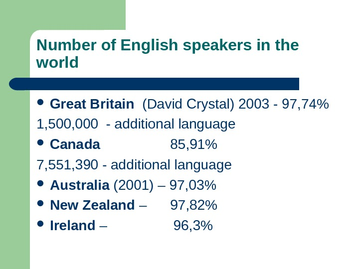 Number of English speakers in the world Great Britain  (David Crystal) 2003 -