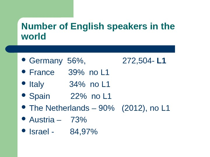 Number of English speakers in the world Germany 56,    272, 504