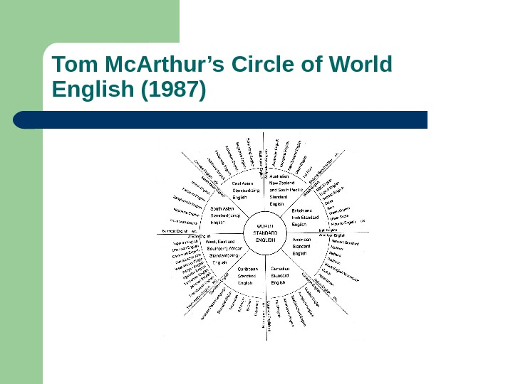 Tom Mc. Arthur's Circle of World English (1987)