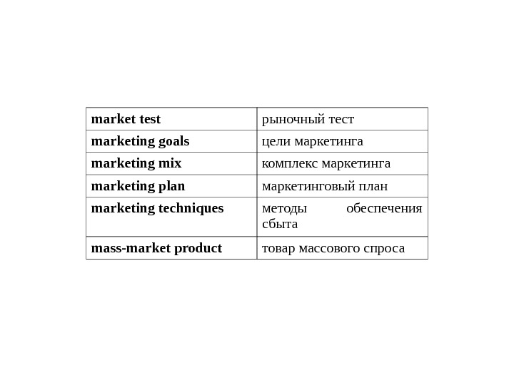 market test рыночный тест marketing goals цели маркетинга marketing mix комплекс маркетинга marketing plan