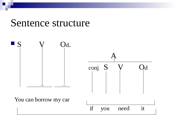 Sentence structure S   V  O d.      A