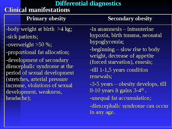 Differential diagnostics Clinical manifestations Primary obesity Secondary obesity -- body weight at birth