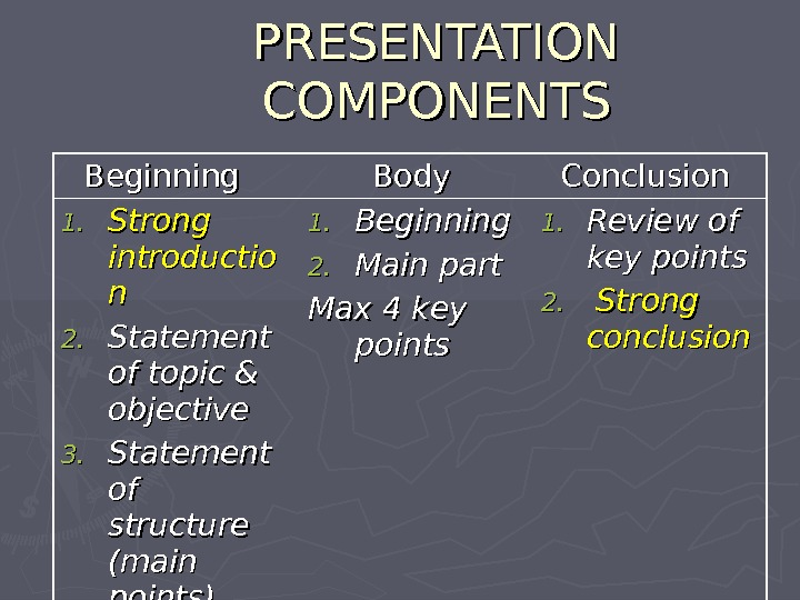 PRESENTATION COMPONENTS Beginning Body Conclusion 1. 1. Strong  introductio n n 2. 2. Statement of