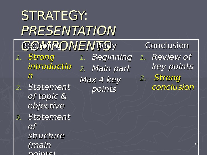 STRATEGY:  PRESENTATION COMPONENTS Beginning Body Conclusion 1. 1. Strong  introductio n n 2. 2.