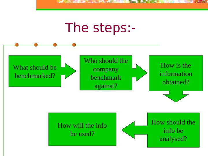 The steps: - What should be benchmarked? Who should the company benchmark against? How