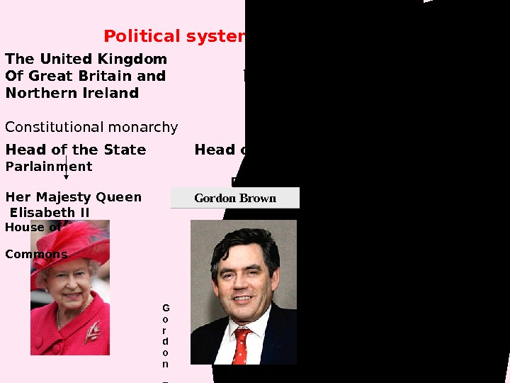 Political system of the United Kingdom The United Kingdom Of Great Britain and Northern Ireland C
