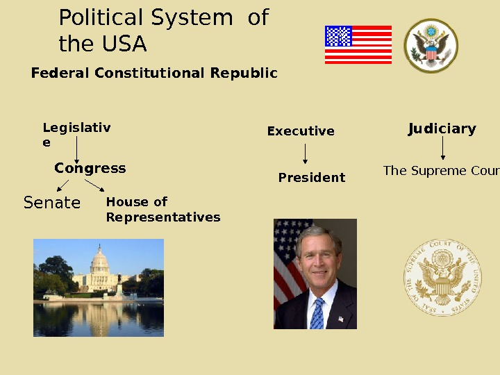 Political System of the USA Federal Constitutional Republic Legislativ e  Congress Senate House of Representatives