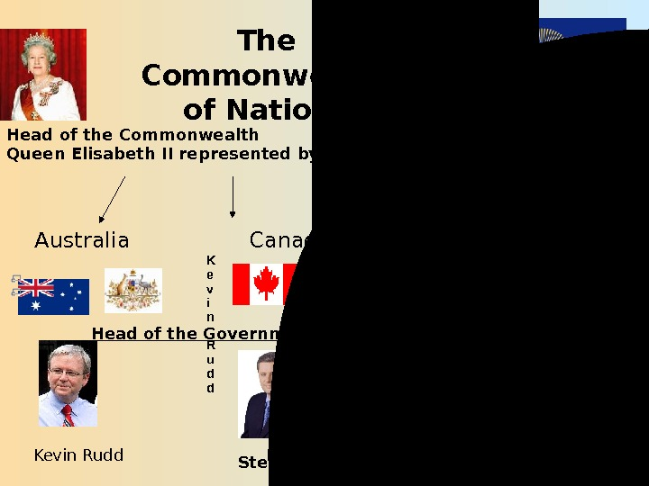 The Commonwealth  of Nations Head of the Commonwealth Queen Elisabeth II represented by Governor-Generals Australia