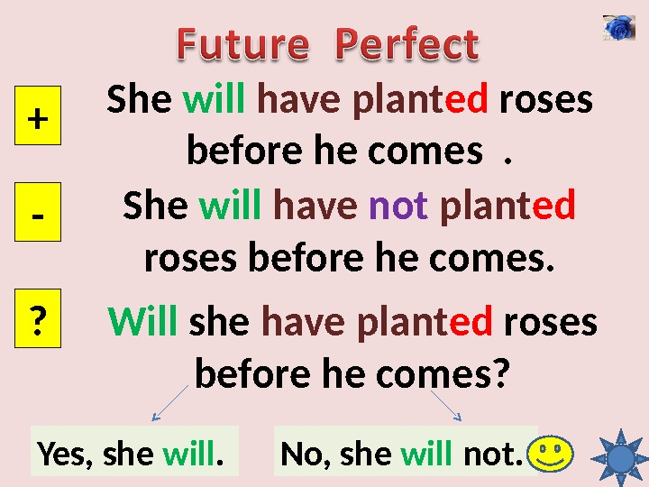 She will  have  plant ed roses before he comes . + - ? She