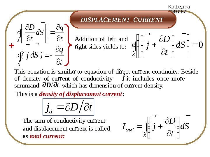 Кафедра физики  DISPLACEMENT CURRENT   St q Sd t D
