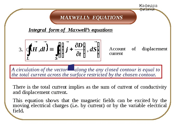 Кафедра физики MAXWELL's EQUATIONS Integral form of Maxwell's equations 3. Account of displacement current There is