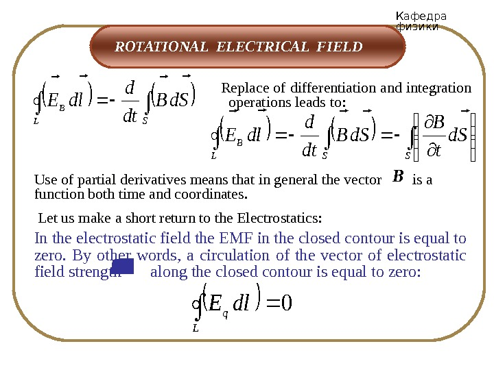 Кафедра физики  ROTATIONAL ELECTRICAL FIELD Replace of differentiation and integration  operations leads to :