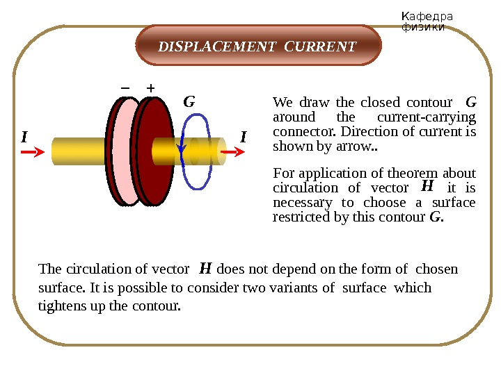 Кафедра физики  DISPLACEMENT CURRENT G+– II We draw the closed contour  G  around