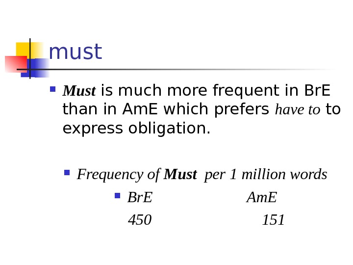 must Must is much more frequent in Br. E than in Am. E which