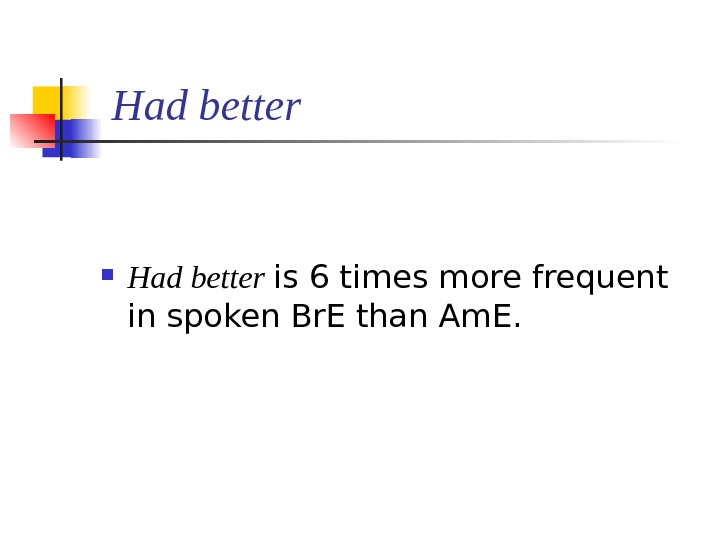 Had better is 6 times more frequent in spoken Br. E than Am. E.