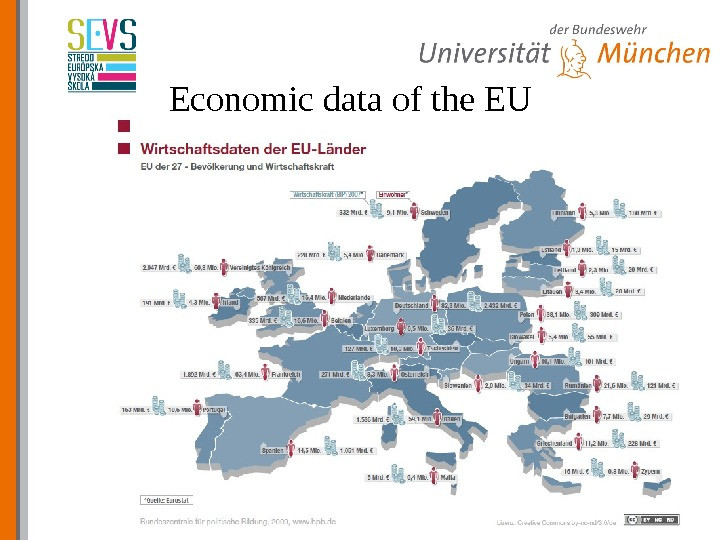 Prof. Dr. Kohout. Economic data of the EU