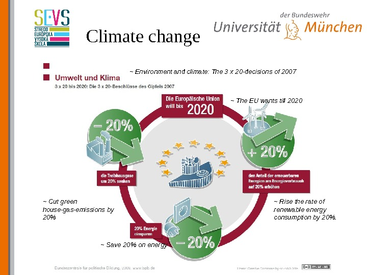 Prof. Dr. Kohout. Climate change ~ Environment and climate: The 3 x 20 -decisions of 2007