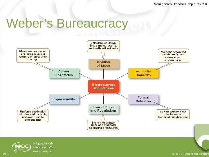 Management Theories Topic 2 – 2. 9 © NCC Education Limited. V 1. 0 Weber's Bureaucracy