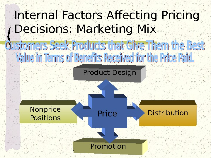 Price. Product Design Distribution Promotion. Nonprice Positions. Internal Factors Affecting Pricing Decisions: Marketing Mix