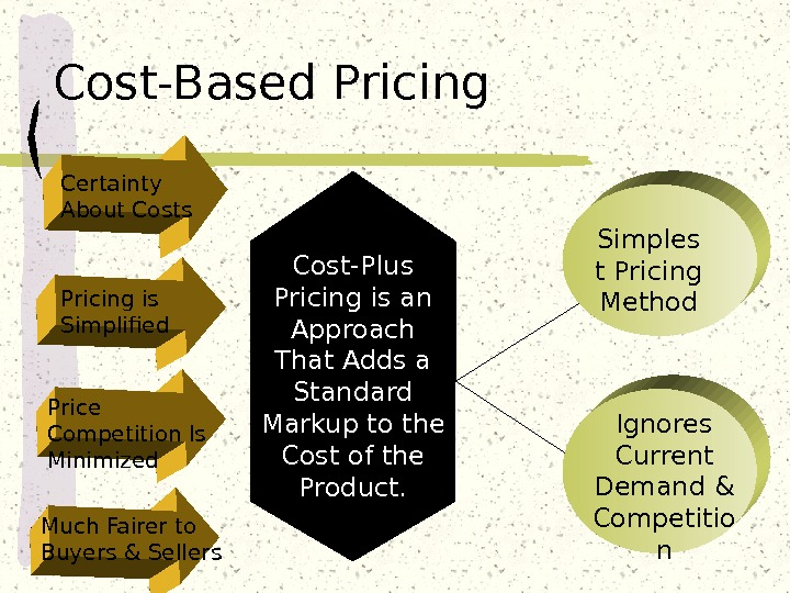 Cost-Based Pricing Certainty About Costs Pricing is Simplified Price Competition Is Minimized. Unexpected Situational Factors Attitudes