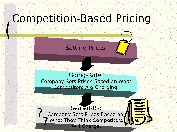 Setting Prices Sealed-Bid Company Sets Prices Based on  What They Think Competitors Will Charge. Going-Rate
