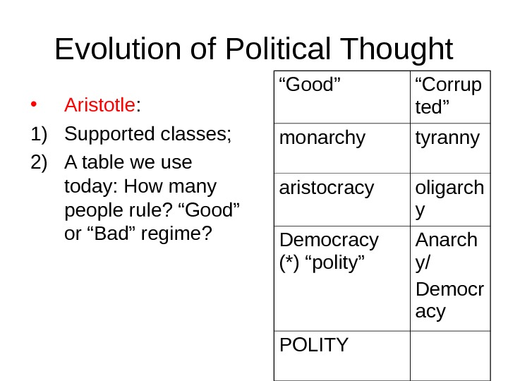 Evolution of Political Thought • Aristotle : 1) Supported classes; 2) A table we use today: