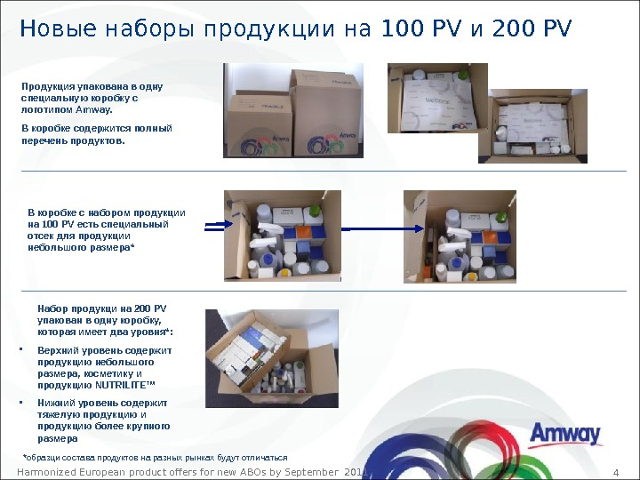 Harmonized European product offers for new ABOs by September 2011 4 Новые наборы продукции на 100