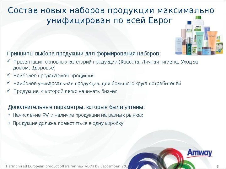 Harmonized European product offers for new ABOs by September 2011 5 Состав новых наборов продукции максимально