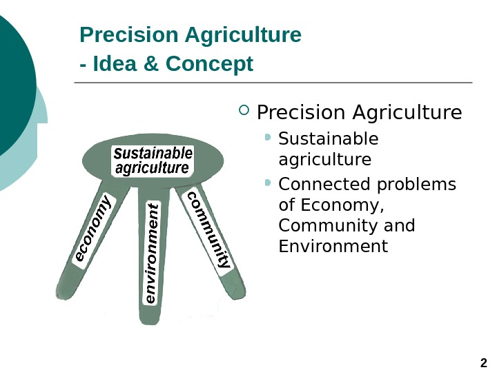 Precision Agriculture - Idea & C oncept  Precision Agriculture  Sustainable agriculture Connected