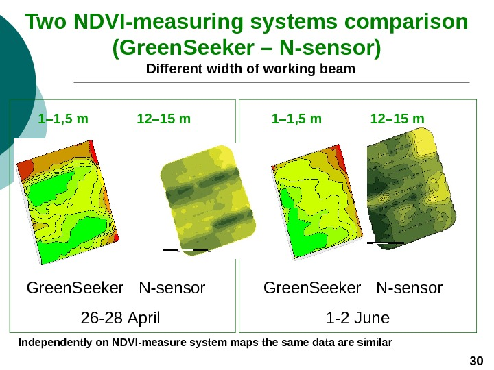 Two NDVI-measuring systems comparison (Green. Seeker – N-sensor) Green. Seeker  N-sensor 26 -28