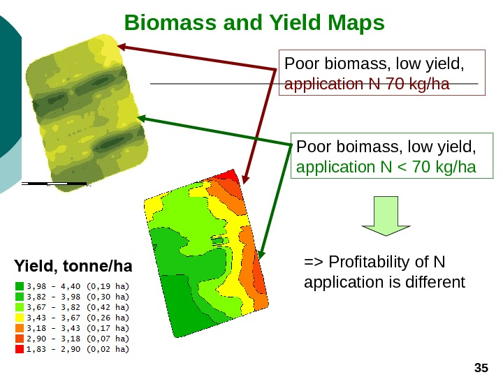 Biomass and Yield Maps  Poor biomass, low yield,  application N 70 kg/ha