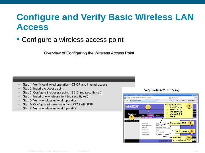 © 2006 Cisco Systems, Inc. All rights reserved. Cisco Public 11 Configure and Verify Basic Wireless